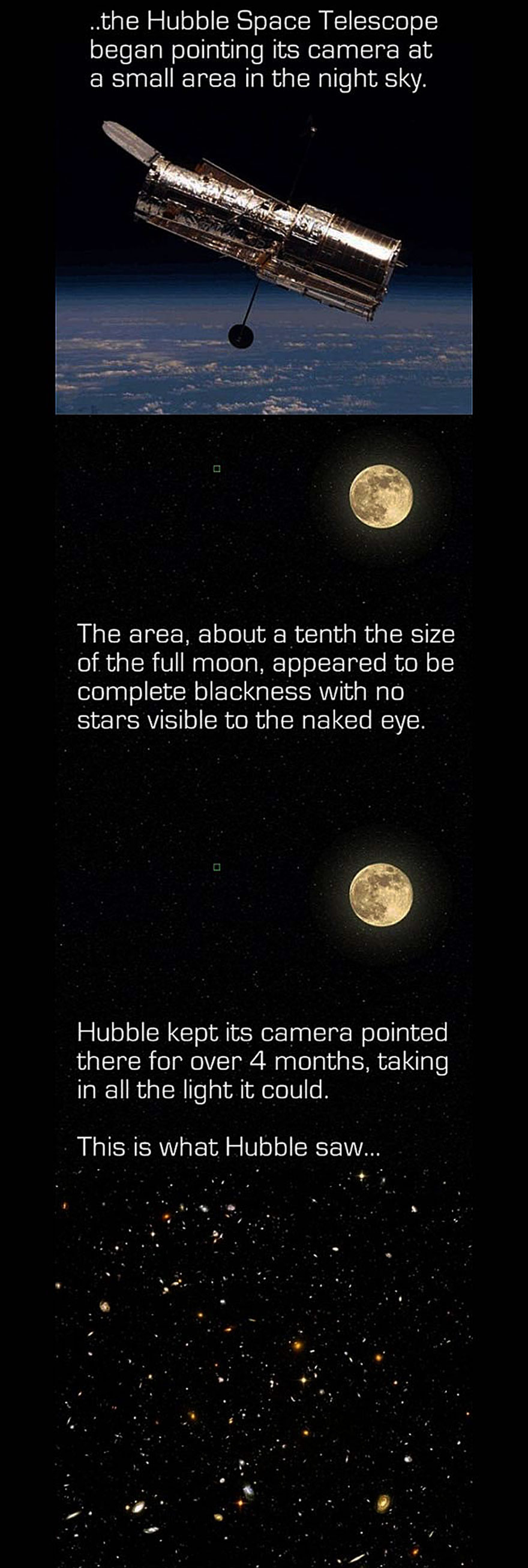 Space-Telescope-camera-sky-earth-moon