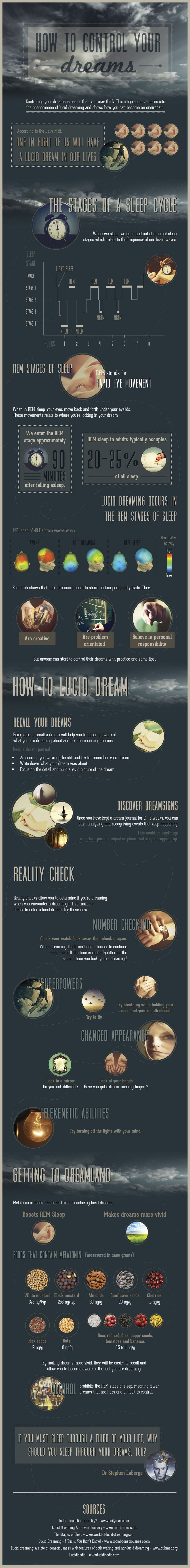 how-to-control-your-dreams-lucid-dreaming